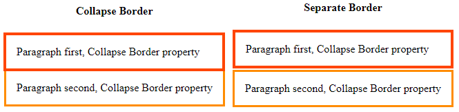 Collapse Border and seprate border example
