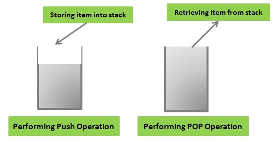 operation associated with_stack