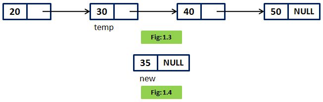 singly linked listfig-3